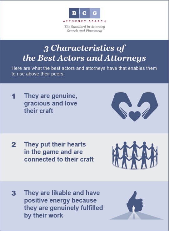 Learn what makes the best attorneys the best.