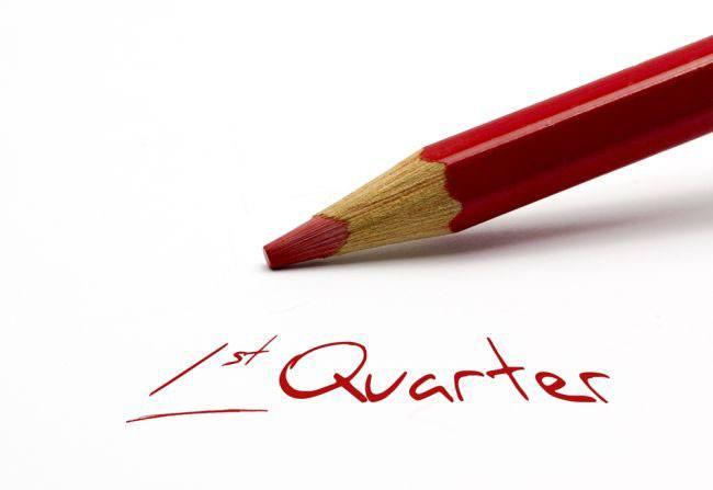 Citi survey shows law firms had a weak first quarter