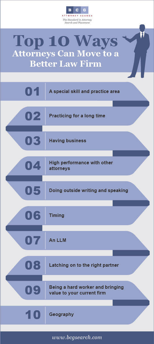 Top 10 Ways Attorneys Can Move to a Better Law Firm and Get a Better Attorney Job : A Complete Guide