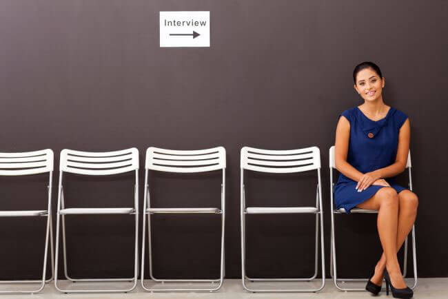 Your Interviewing Personality