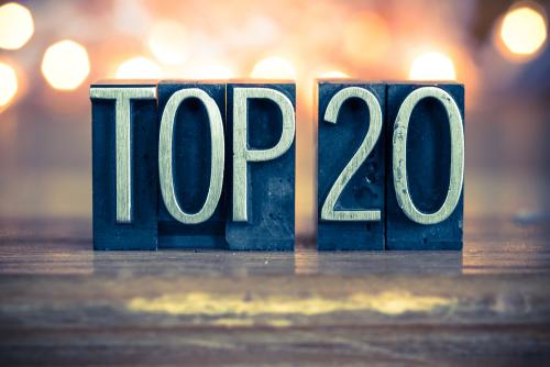 Find out what the most popular 20 articles were in 2015 on BCG Attorney Search in this article.