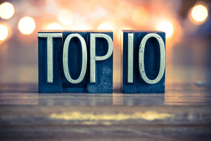 Find out what the top 10 most popular articles of 2017 on BCG Attorney Search were in this article.